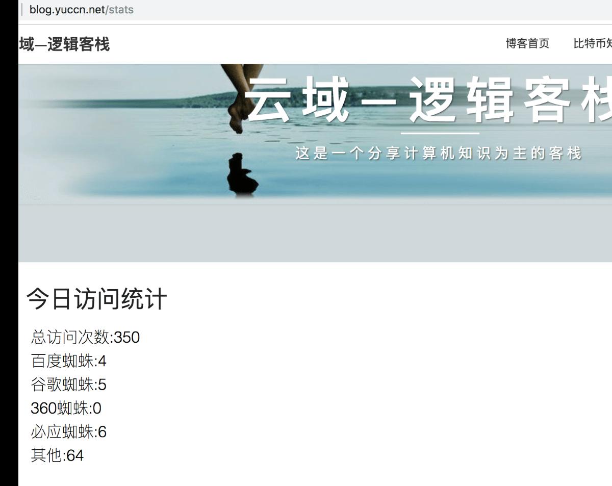 wordpress,网站统计